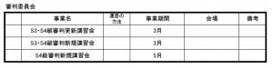 H27[審判]事業計画
